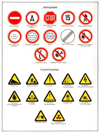 Безопасности знаки