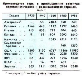 Скачать ГОСТ 2184-77 Кислота серная техническая.